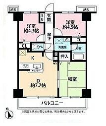 リラシティ藤沢