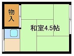 平井駅 2.4万円