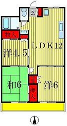 ローズマロー北松戸[2階]の間取り