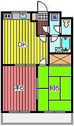 埼玉県戸田市喜沢2丁目の賃貸マンションの間取り