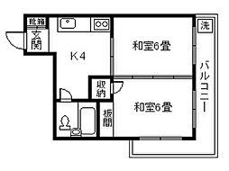 鹿児島駅 2.8万円