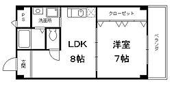 藤森駅 5.7万円