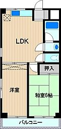 コアスズキ[4階]の間取り