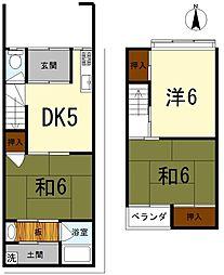 常盤駅 980万円
