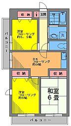 池上駅 14.5万円