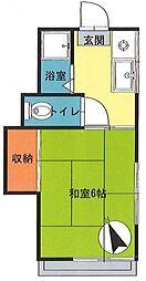 丸武ハウス[102号室号室]の間取り