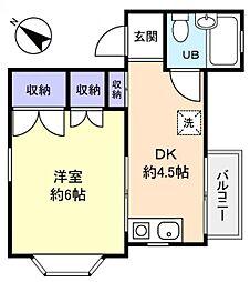 大和田グリーンハイツ[1階]の間取り