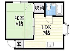 北田辺駅 2.8万円