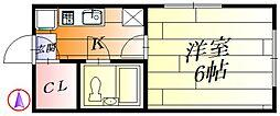 千里丘東ハイツ[2階]の間取り