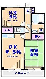メイ・グリーン塚田[402号室]の間取り