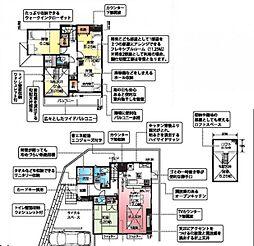 蓮田駅 3,690万円