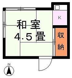 大山駅 2.8万円
