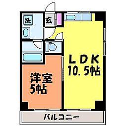 愛媛県松山市三番町8丁目の賃貸マンションの間取り