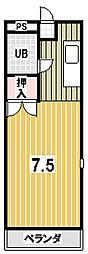 セジュール吉田[202号室]の間取り
