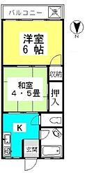 谷塚サンコーポ