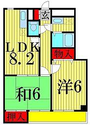クリスタルSUN梅島[202号室]の間取り