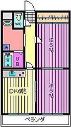 深作大鉄ビル[301号室]の間取り