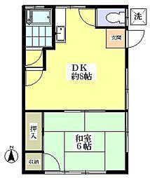川田ハウス[2階]の間取り