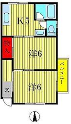 第一早川荘[2階]の間取り