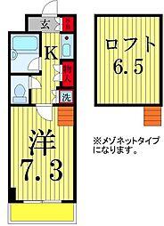 KFビル[6階]の間取り
