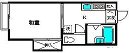 S HOUSE[202号室]の間取り