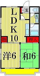 サンライズ東綾瀬[201号室]の間取り