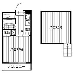 東京都杉並区南荻窪2丁目の賃貸マンションの間取り