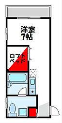 JR鹿児島本線 教育大前駅 徒歩6分の賃貸アパート 2階ワンルームの間取り