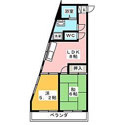 浜川崎駅 8.4万円