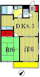 アルス松戸[2階]の間取り