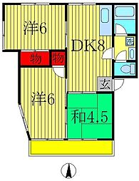 ハイツ伊藤2号[201号室]の間取り