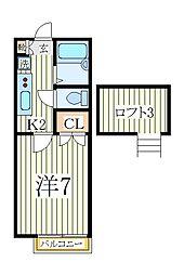シャイングリーンB[2階]の間取り