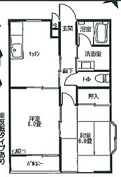エトワール町田[203号室]の間取り