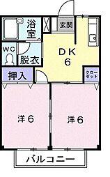 下今市駅 3.4万円