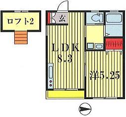 ワンズコア常盤平[2階]の間取り