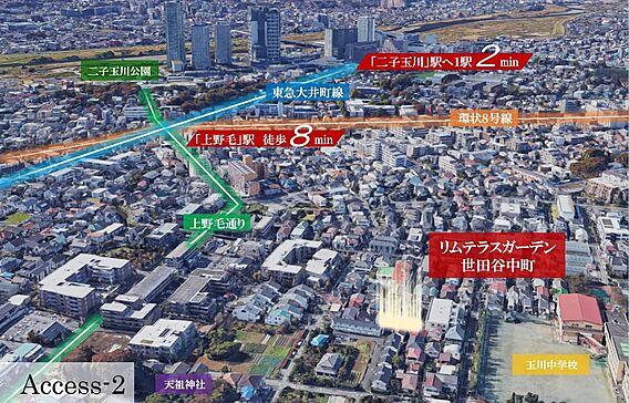 上野毛駅へ徒歩...