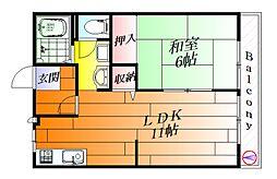 ガーデンハイツ[2階]の間取り