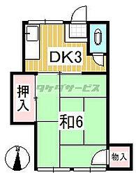 光が丘駅 3.5万円