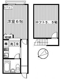 中央前橋駅 3.2万円