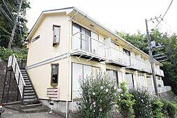 稲荷山ハイツ(イナリヤマハイツ)[1階]の外観