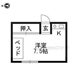 二軒茶屋駅 1.5万円