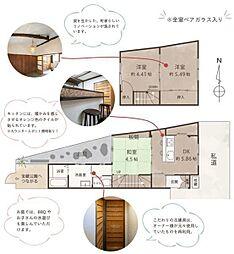 東福寺駅 2,480万円