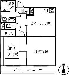 ユニテ松本[3階]の間取り