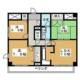 市川駅 13.0万円