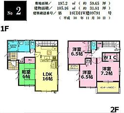 栃木駅 1,998万円