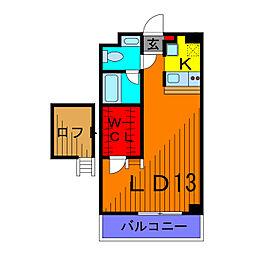 六町駅 7.2万円