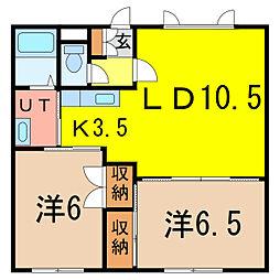 エステート神居I[2階]の間取り