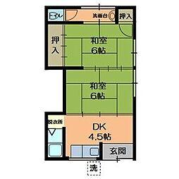 箱作アパート 1階2DKの間取り