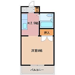 黒笹駅 2.0万円