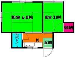 県庁前駅 2.0万円